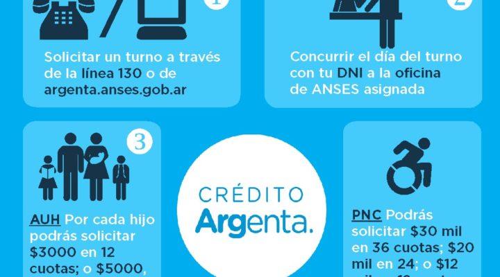 Aumento Asignación: Aumenta la cuota del Préstamo Argenta?